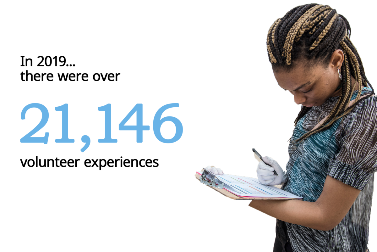 there were over 21,146 volunteer experiences